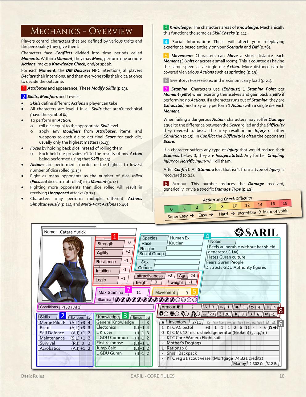 CheatSheet01